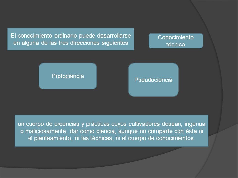 El conocimiento ordinario puede desarrollarse en alguna de las tres direcciones siguientes
