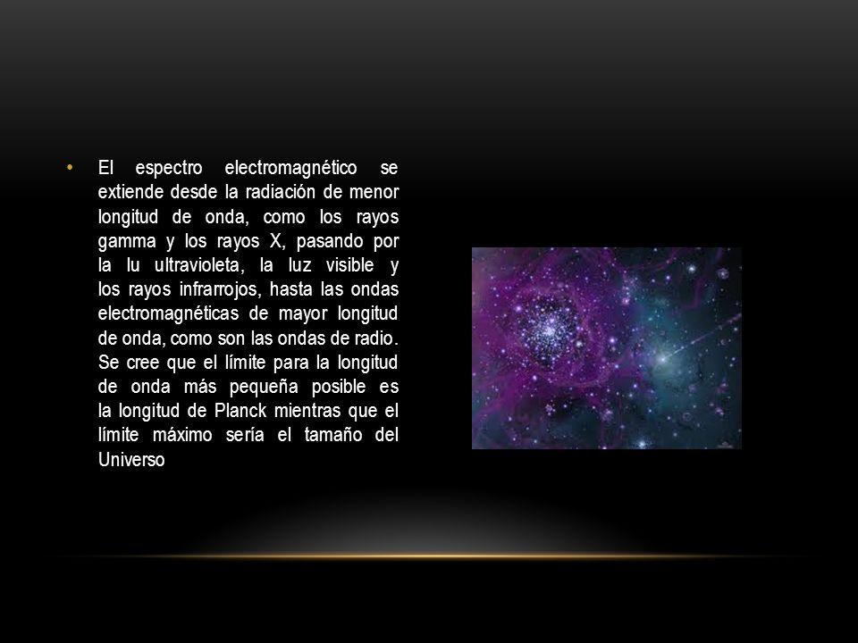 El espectro electromagnético se extiende desde la radiación de menor longitud de onda, como los rayos gamma y los rayos X, pasando por la lu ultravioleta, la luz visible y los rayos infrarrojos, hasta las ondas electromagnéticas de mayor longitud de onda, como son las ondas de radio.