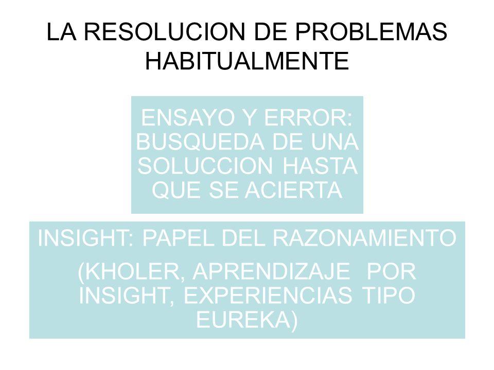 LA RESOLUCION DE PROBLEMAS HABITUALMENTE