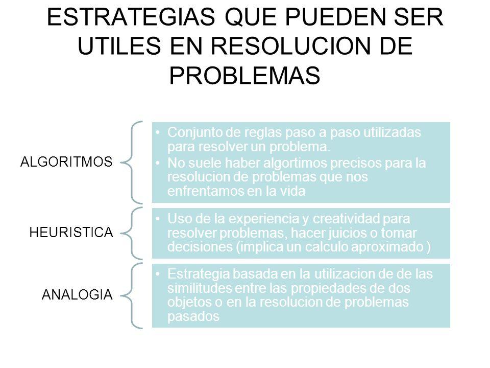 ESTRATEGIAS QUE PUEDEN SER UTILES EN RESOLUCION DE PROBLEMAS