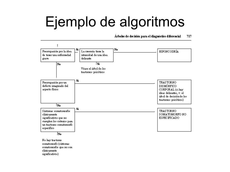 Ejemplo de algoritmos