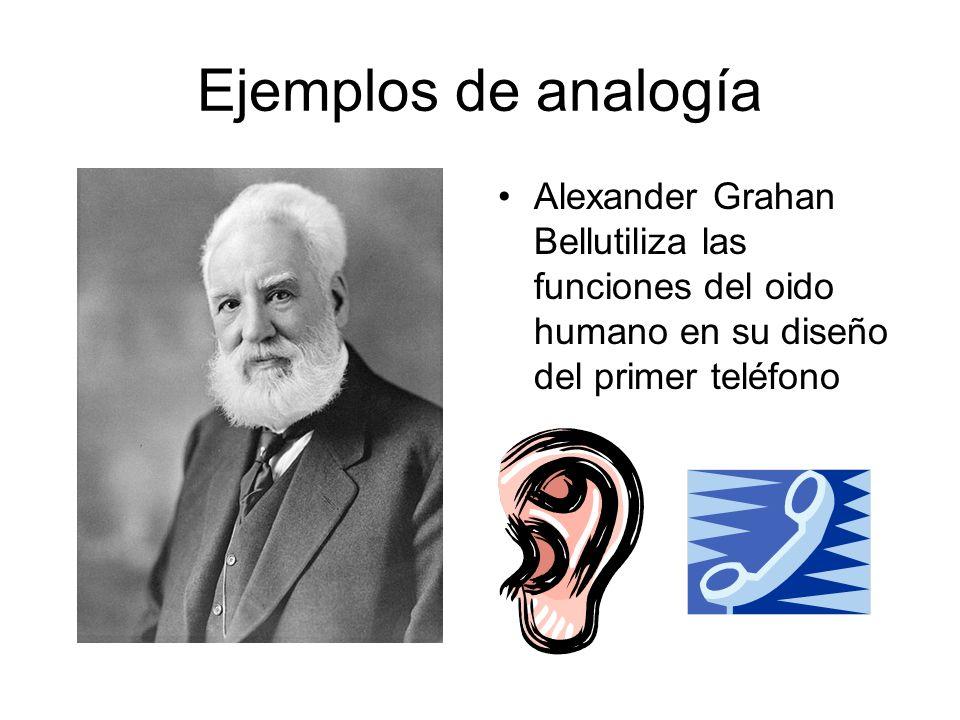 Ejemplos de analogía Alexander Grahan Bellutiliza las funciones del oido humano en su diseño del primer teléfono.