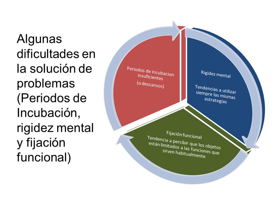 Algunas dificultades en la solución de problemas (Periodos de Incubación, rigidez mental y fijación funcional)