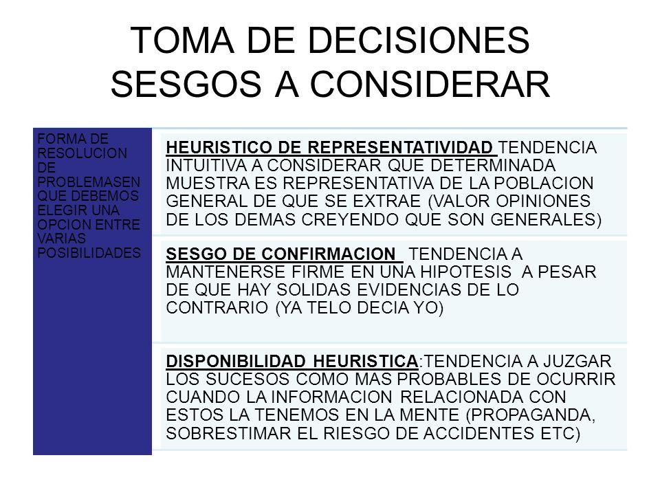 TOMA DE DECISIONES SESGOS A CONSIDERAR