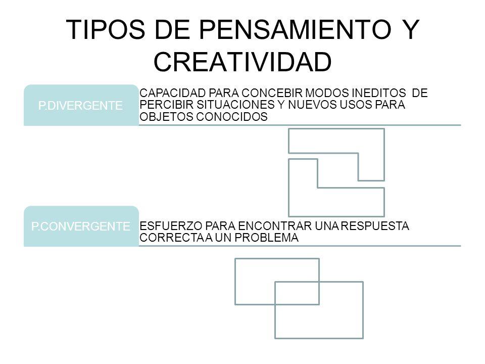 TIPOS DE PENSAMIENTO Y CREATIVIDAD