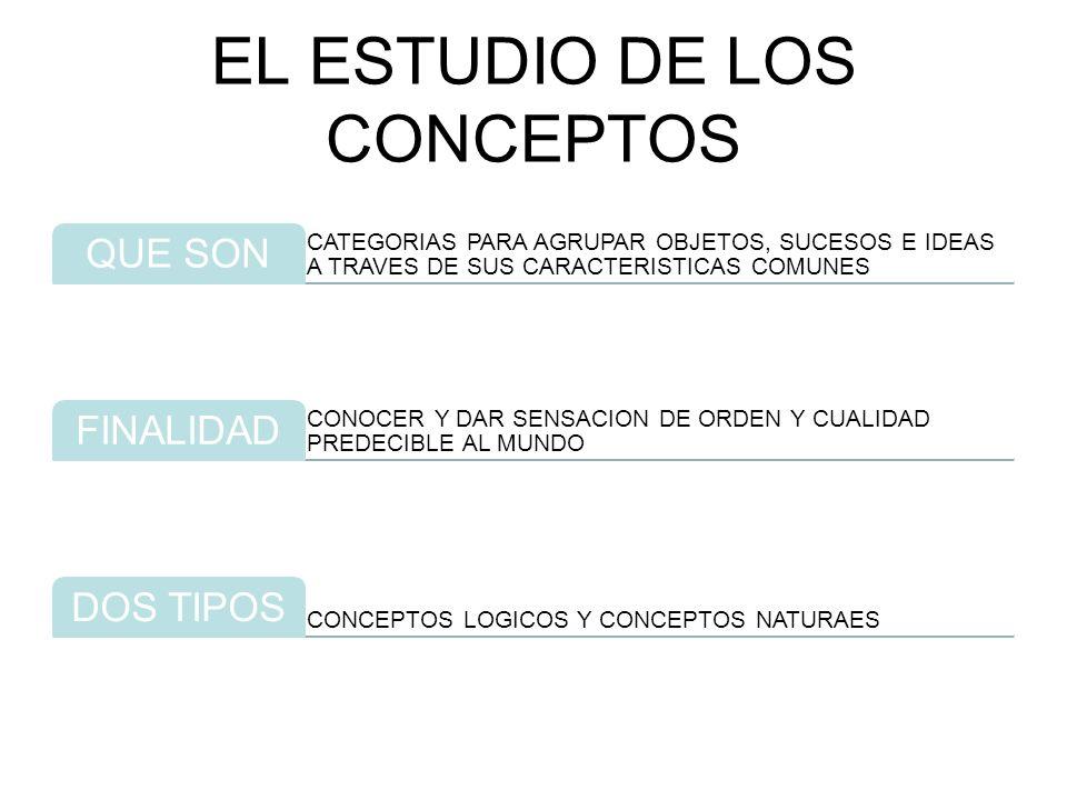 EL ESTUDIO DE LOS CONCEPTOS