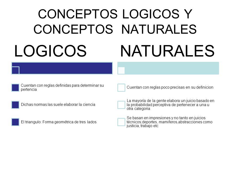 CONCEPTOS LOGICOS Y CONCEPTOS NATURALES