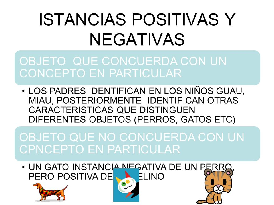 ISTANCIAS POSITIVAS Y NEGATIVAS
