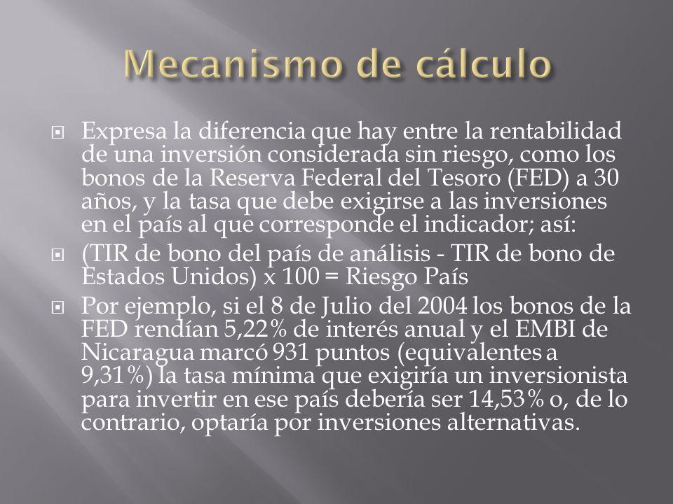 Mecanismo de cálculo