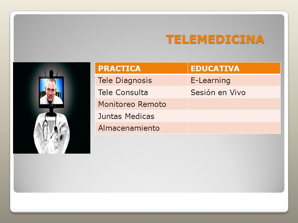 TELEMEDICINA PRACTICA EDUCATIVA Tele Diagnosis E-Learning