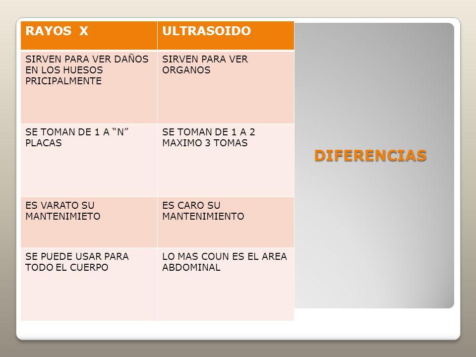 DIFERENCIAS RAYOS X ULTRASOIDO