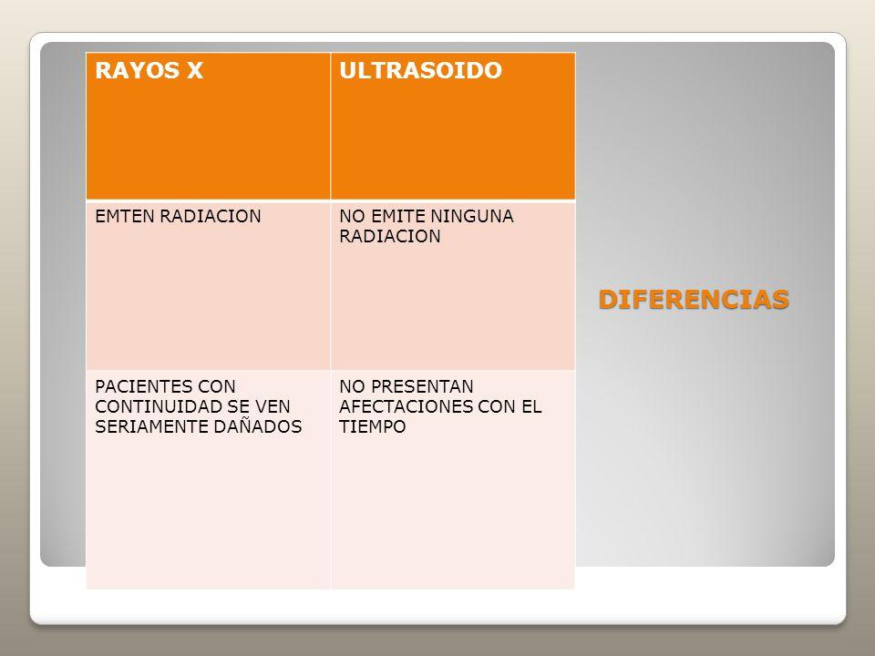 DIFERENCIAS RAYOS X ULTRASOIDO EMTEN RADIACION