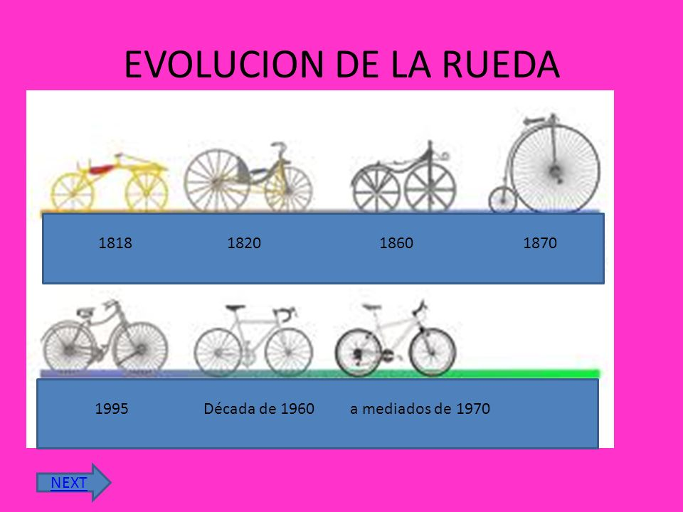EVOLUCION DE LA RUEDA 1818 1820 1860 1870.