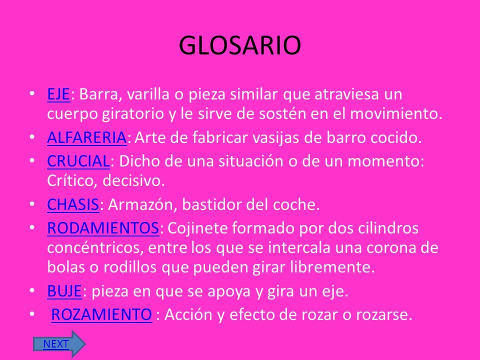 GLOSARIO EJE: Barra, varilla o pieza similar que atraviesa un cuerpo giratorio y le sirve de sostén en el movimiento.