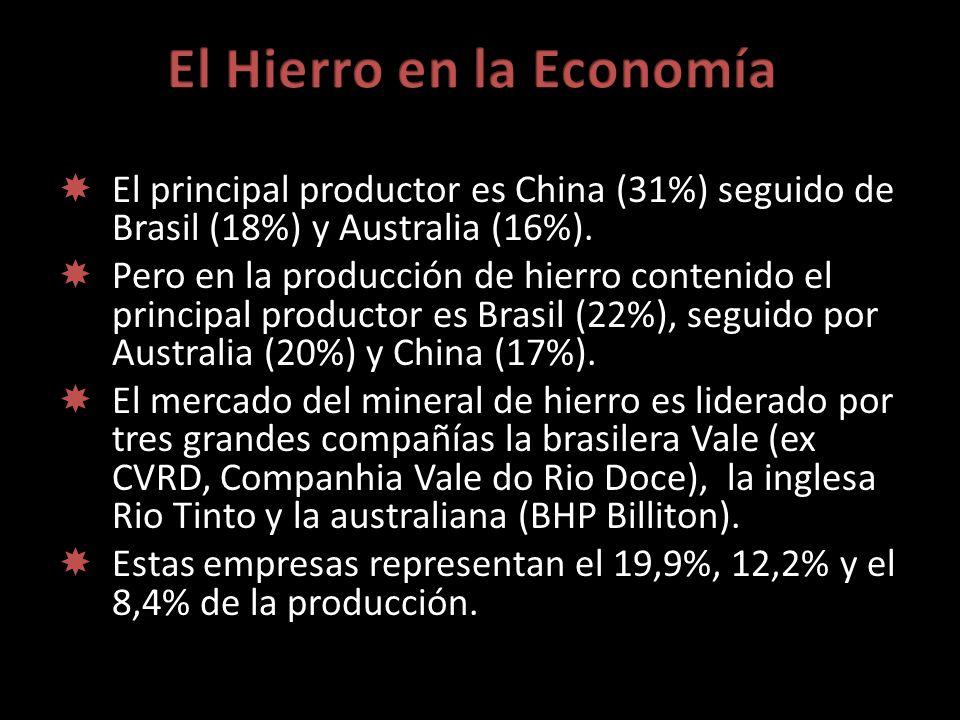El Hierro en la Economía