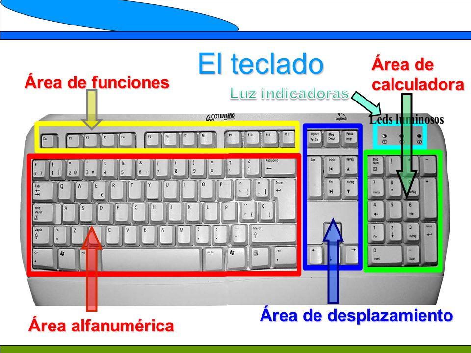 El teclado Área de calculadora Área de funciones