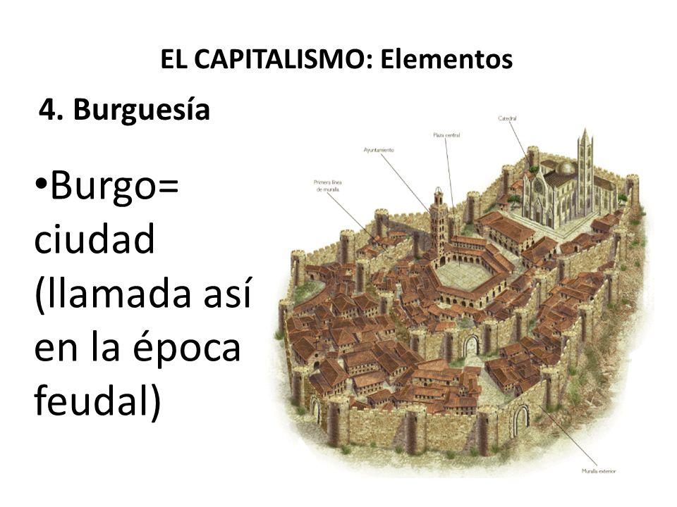 EL CAPITALISMO: Elementos