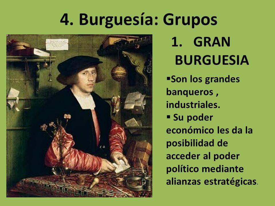 4. Burguesía: Grupos GRAN BURGUESIA