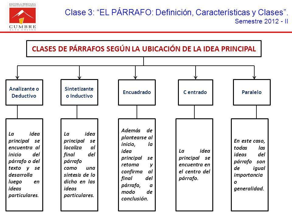 CLASES DE PÁRRAFOS SEGÚN LA UBICACIÓN DE LA IDEA PRINCIPAL