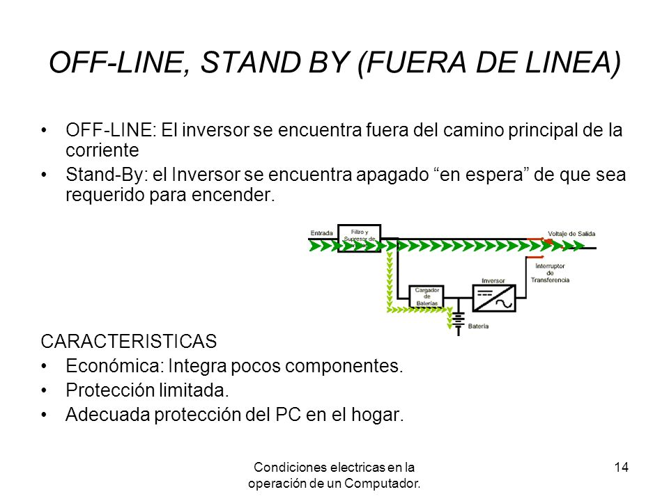 OFF-LINE, STAND BY (FUERA DE LINEA)
