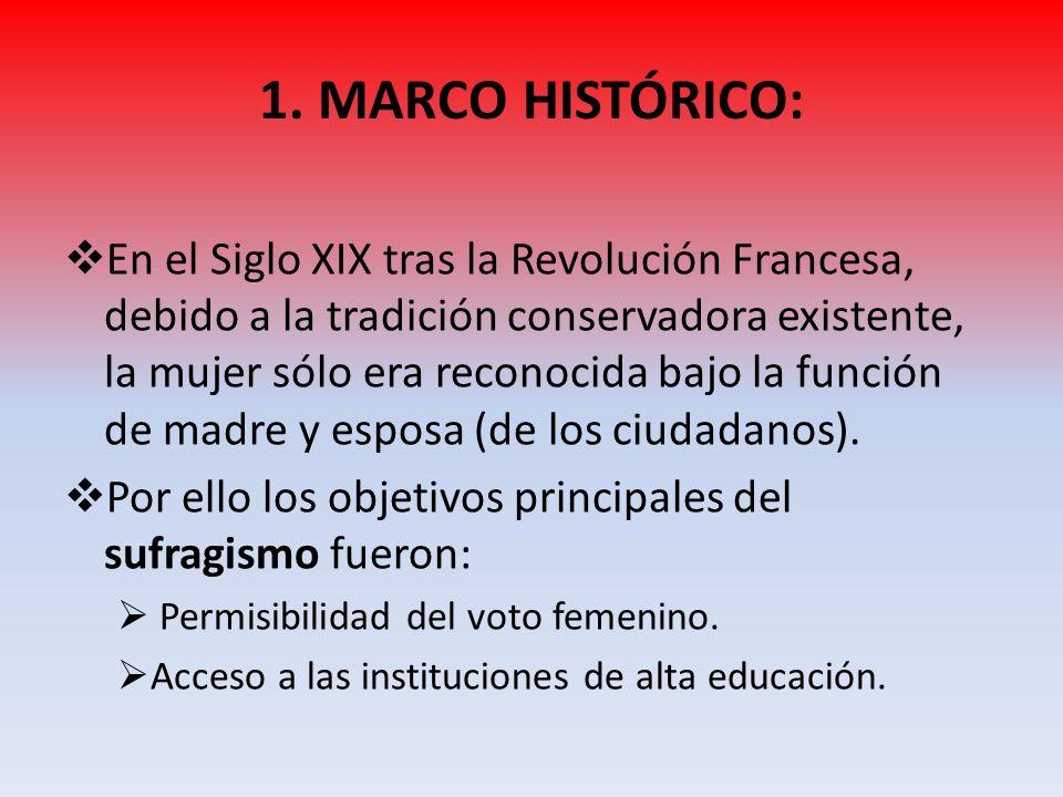 1. MARCO HISTÓRICO: