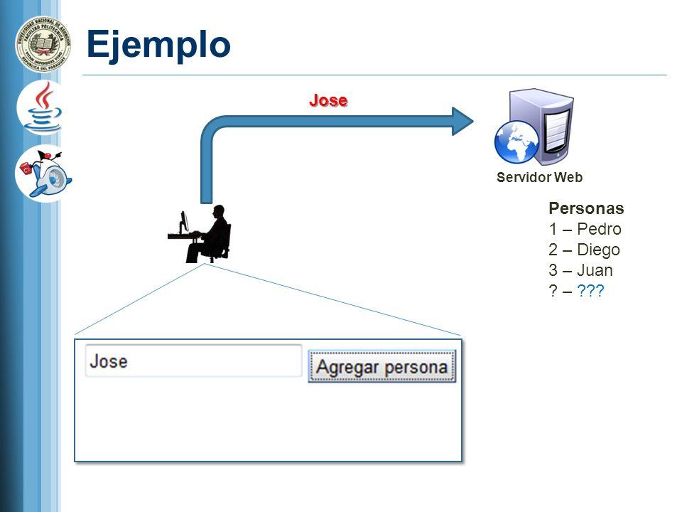 Ejemplo Jose Personas 1 – Pedro 2 – Diego 3 – Juan –