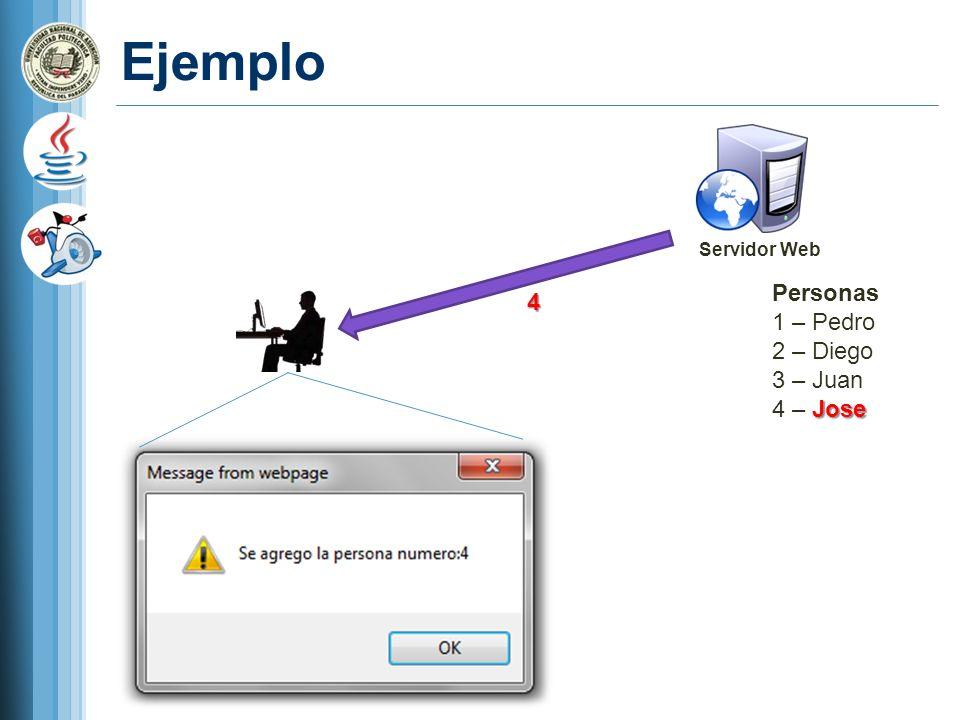 Ejemplo Servidor Web 4 Personas 1 – Pedro 2 – Diego 3 – Juan 4 – Jose