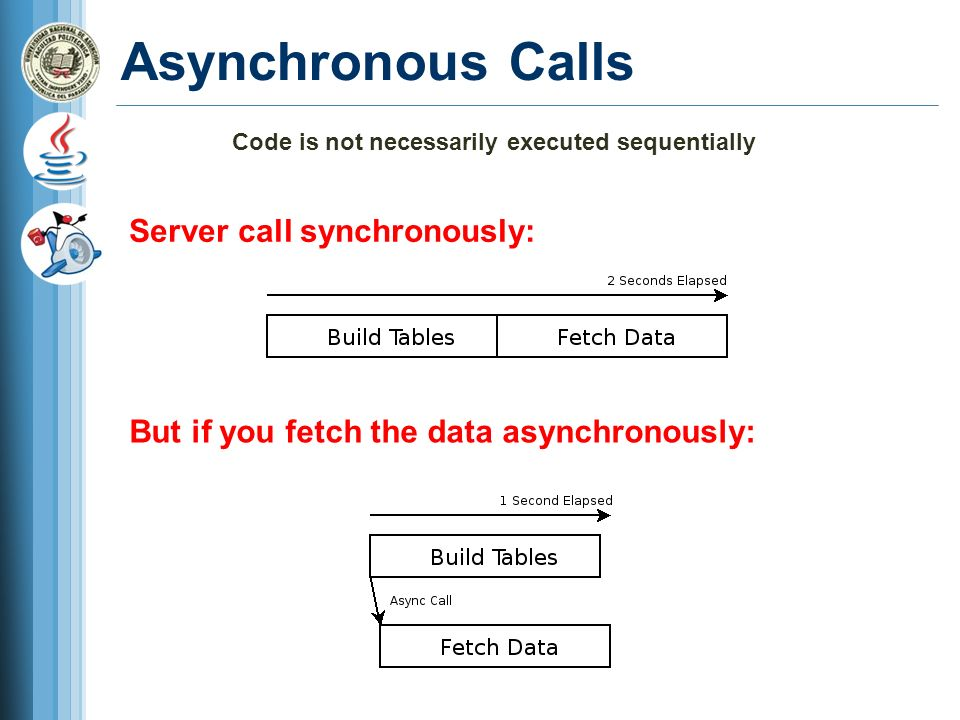 Asynchronous Calls Server call synchronously: