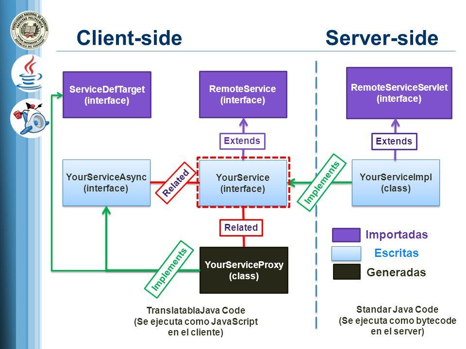 Client-side Server-side
