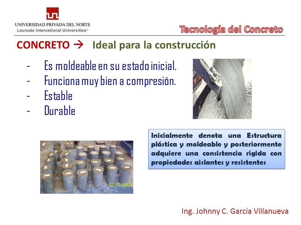 CONCRETO  Ideal para la construcción
