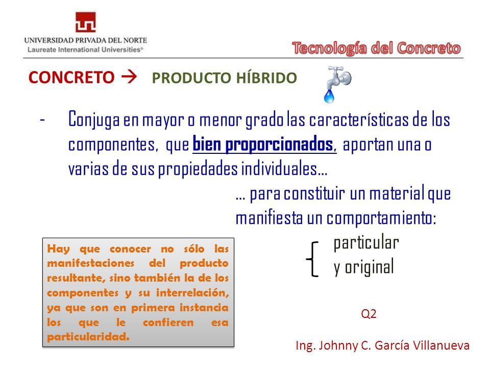 CONCRETO  PRODUCTO HÍBRIDO