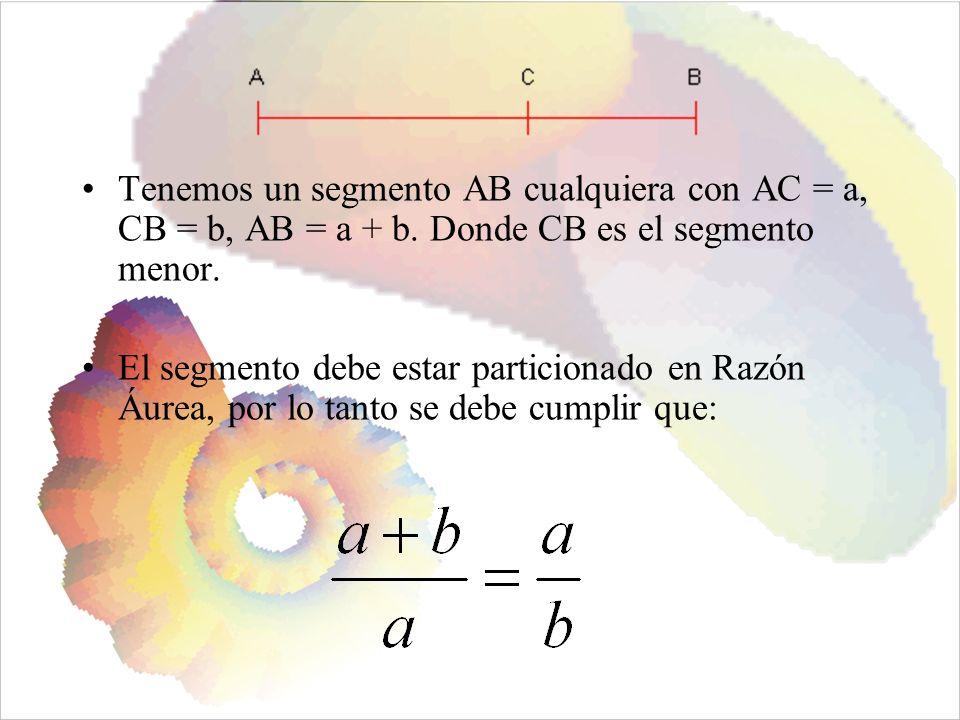 Tenemos un segmento AB cualquiera con AC = a, CB = b, AB = a + b