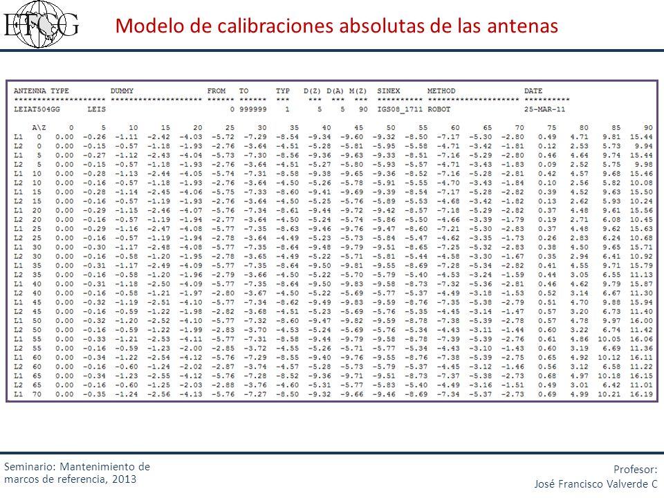 Modelo de calibraciones absolutas de las antenas