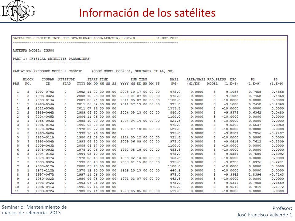 Información de los satélites
