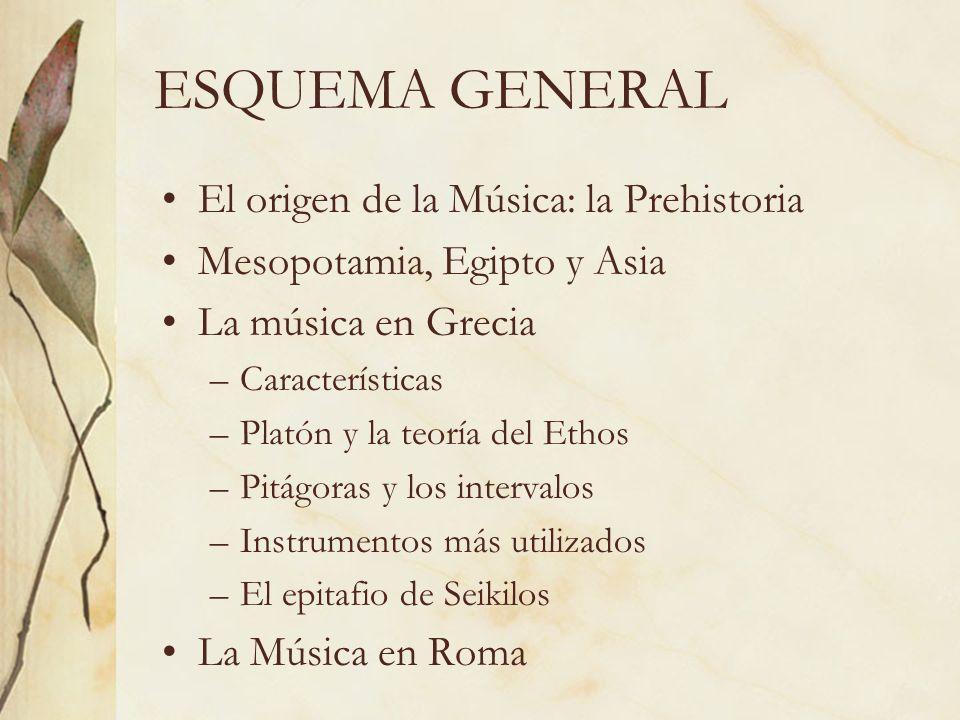 ESQUEMA GENERAL El origen de la Música: la Prehistoria