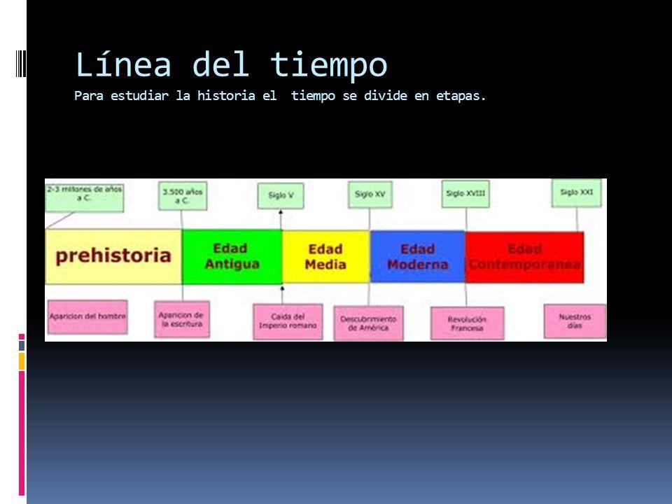 Línea del tiempo Para estudiar la historia el tiempo se divide en etapas.