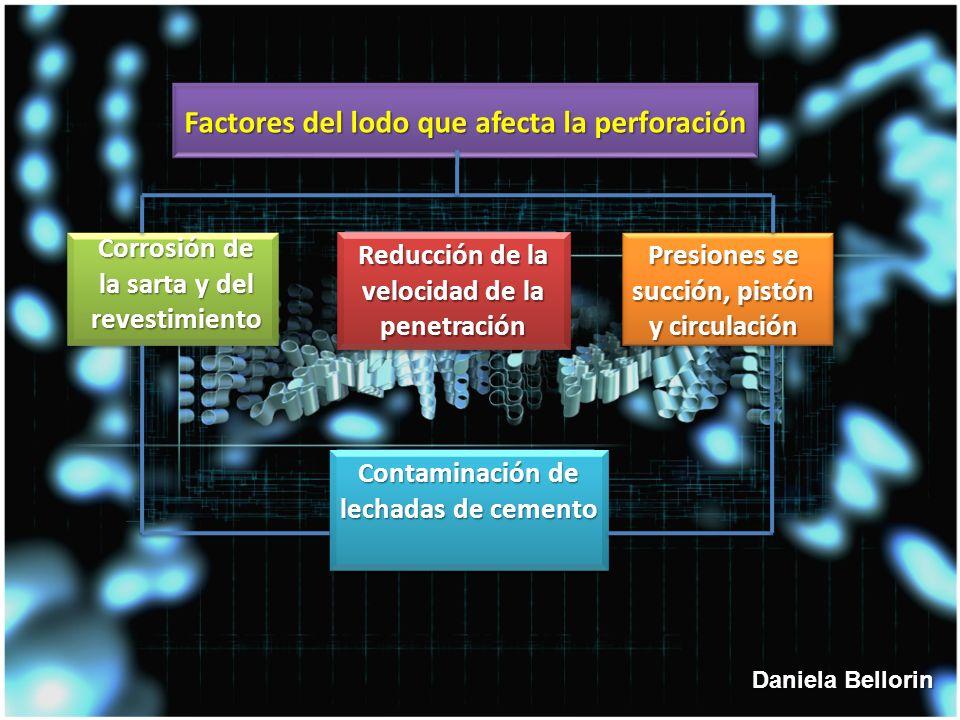 Factores del lodo que afecta la perforación