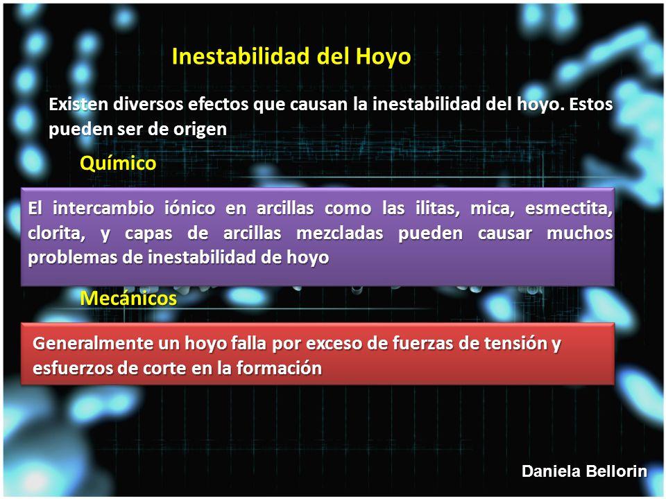 Inestabilidad del Hoyo
