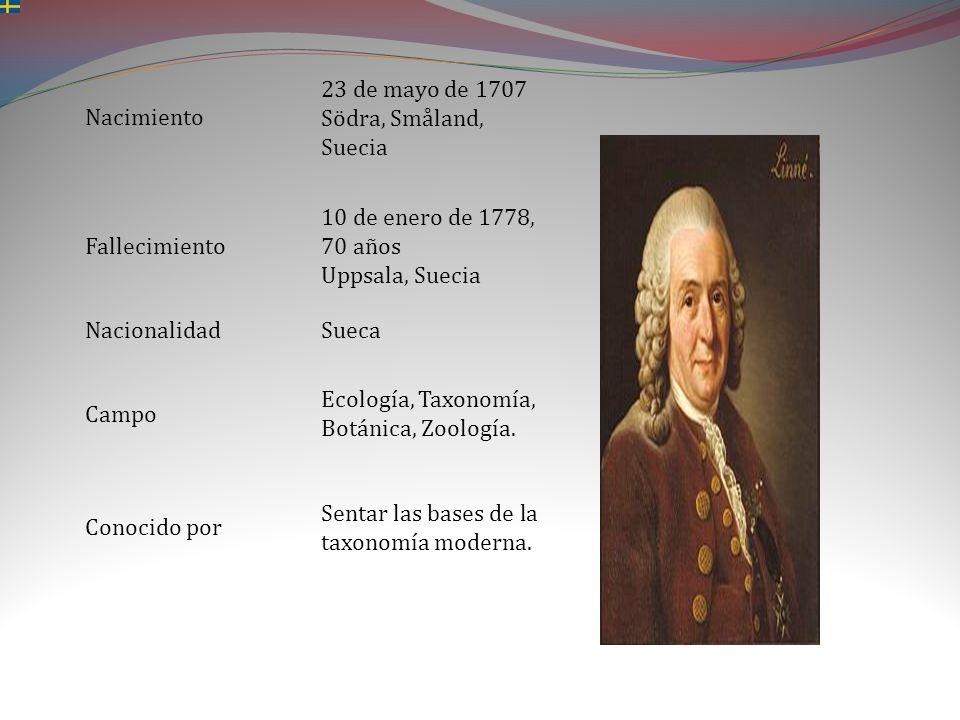 Nacimiento 23 de mayo de 1707 Södra, Småland, Suecia. Fallecimiento. 10 de enero de 1778, 70 años Uppsala, Suecia.