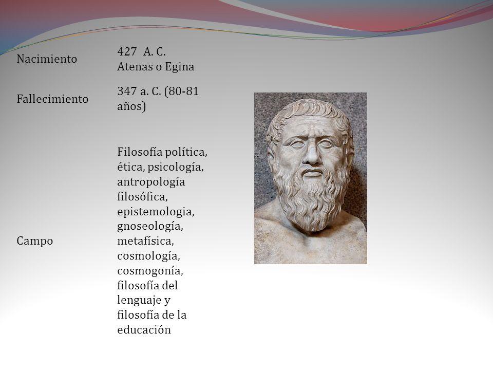 Nacimiento 427 A. C. Atenas o Egina. Fallecimiento. 347 a. C. (80-81 años) Campo.