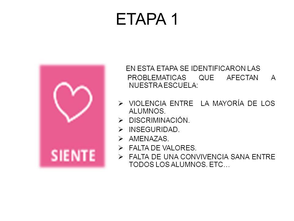 ETAPA 1 PROBLEMATICAS QUE AFECTAN A NUESTRA ESCUELA: