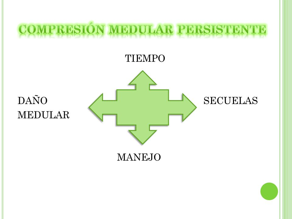 Compresión medular persistente