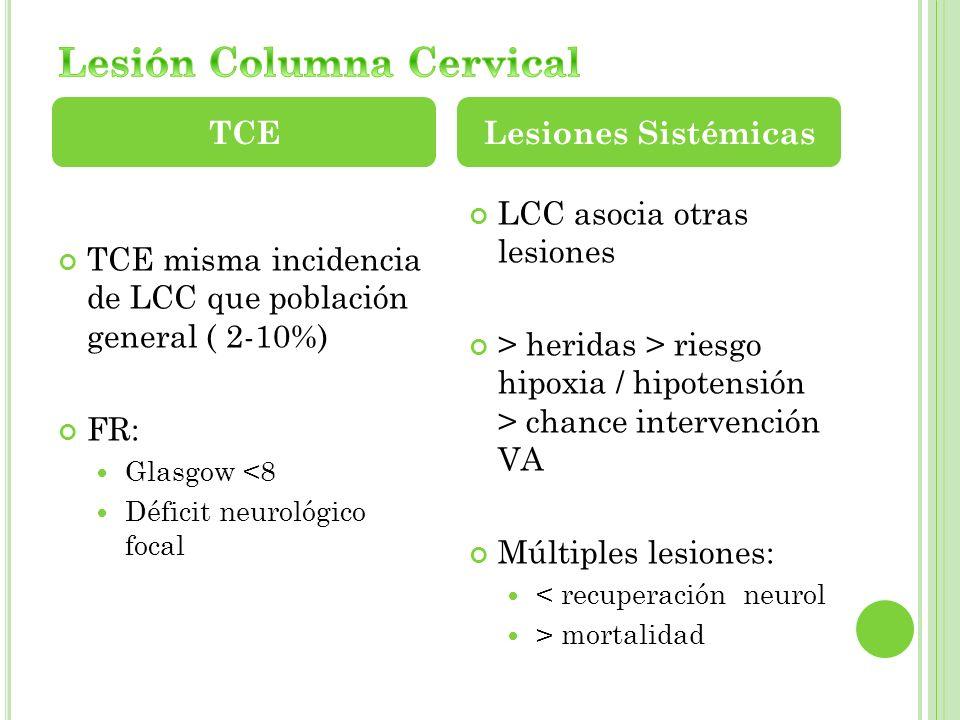 Lesión Columna Cervical
