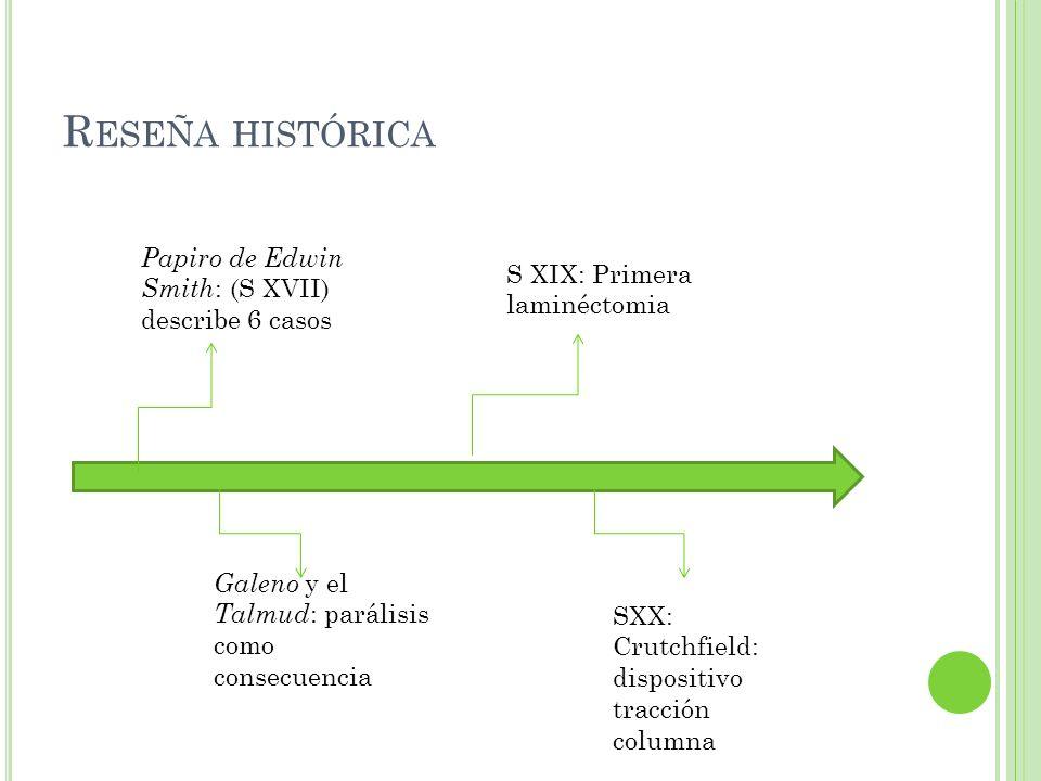 Reseña histórica Papiro de Edwin Smith: (S XVII) describe 6 casos