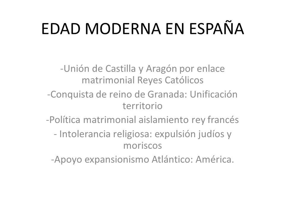 EDAD MODERNA EN ESPAÑA Unión de Castilla y Aragón por enlace matrimonial Reyes Católicos. Conquista de reino de Granada: Unificación territorio.