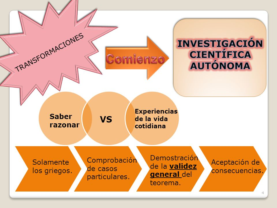INVESTIGACIÓN CIENTÍFICA AUTÓNOMA