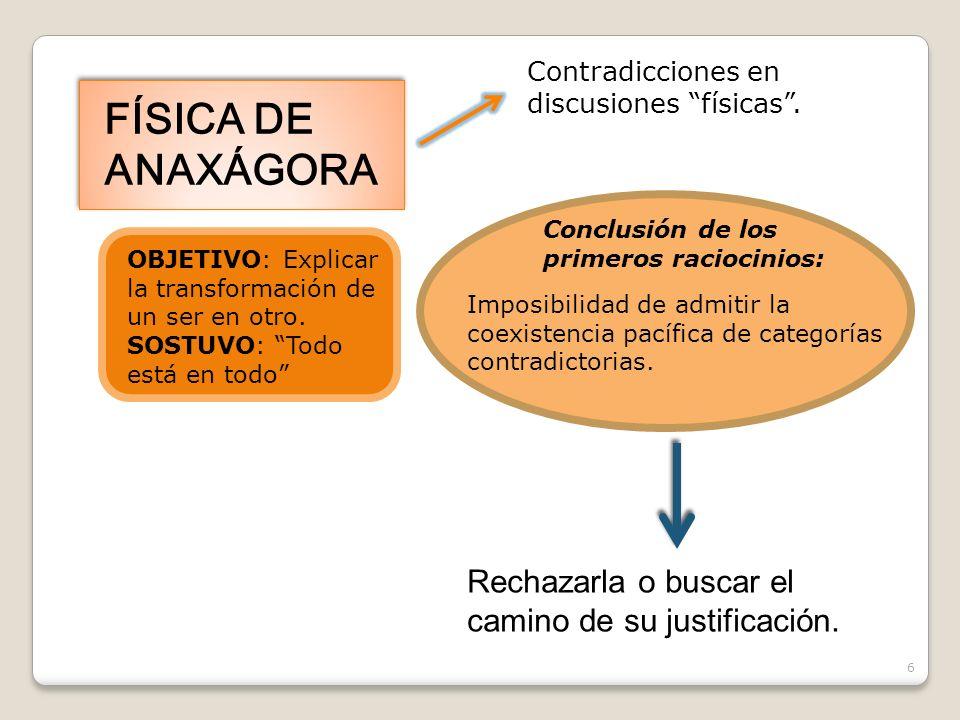 FÍSICA DE ANAXÁGORA Rechazarla o buscar el camino de su justificación.