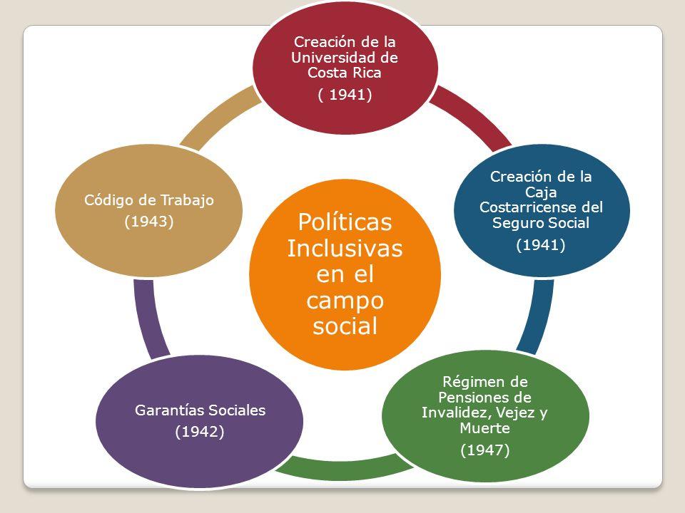 Políticas Inclusivas en el campo social