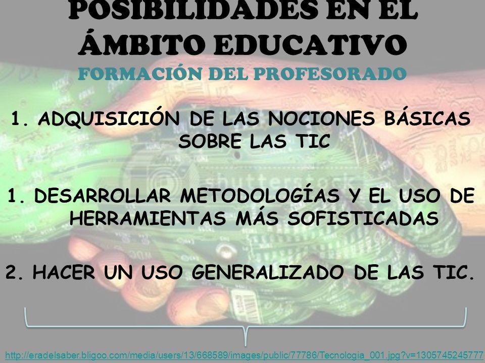 POSIBILIDADES EN EL ÁMBITO EDUCATIVO FORMACIÓN DEL PROFESORADO