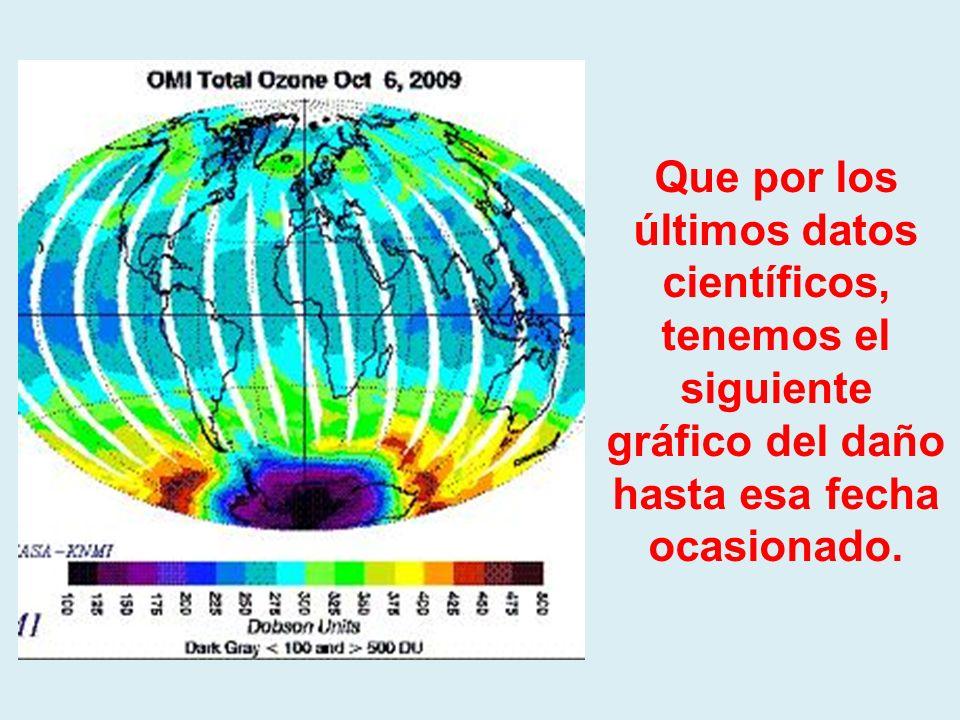 Que por los últimos datos científicos, tenemos el siguiente gráfico del daño hasta esa fecha ocasionado.